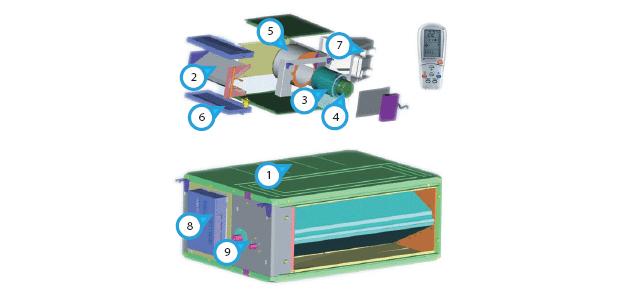 7) Воздушная камера...  Схема и функциональные элементы внутреннего блока канального кондиционера.